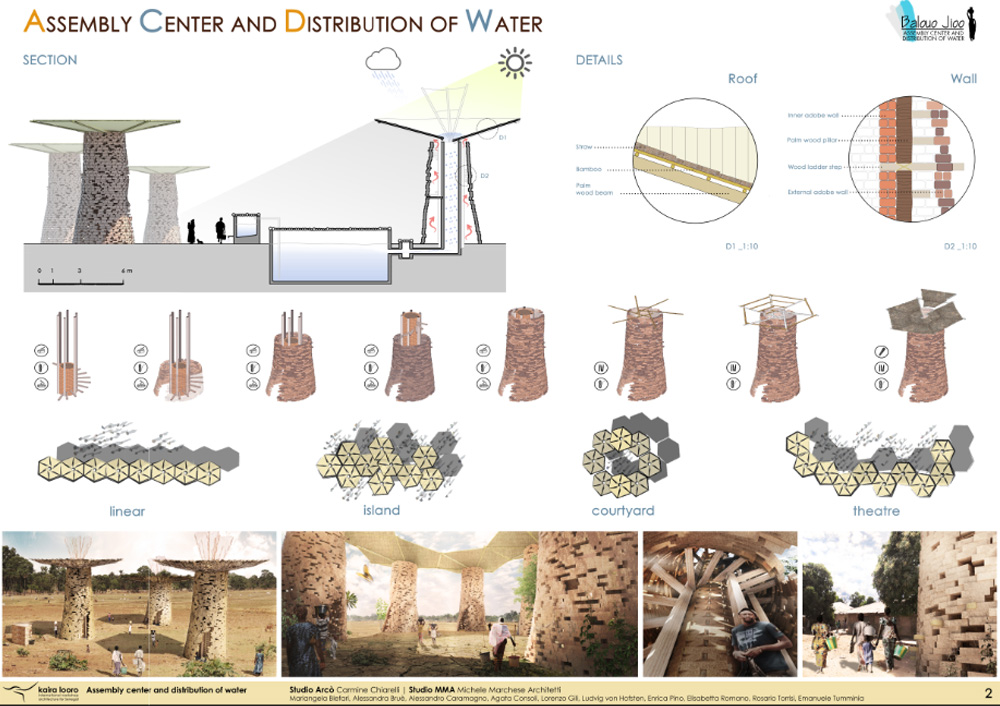 gruppo 1_Systems for the oyster and fish farming_2