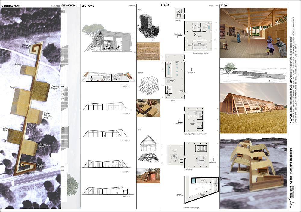 Kaira Looro Workshop International Architecture For Senegal